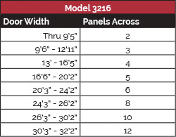 model-3216-panel-config-2