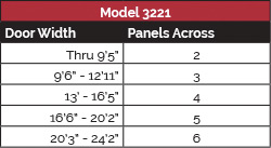 model-3221-panel-config-1