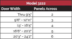 model-3222-panel-config-2