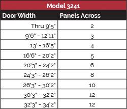 model-3241-panel-config-2