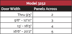 model-3252-panel-config-2