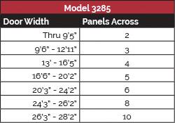 model-3285-panel-config-2