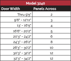 model-3240-panel-config-2