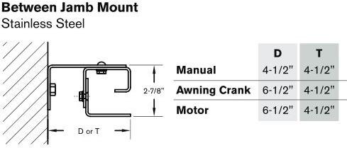 mount-between-jamb-stainless-steel