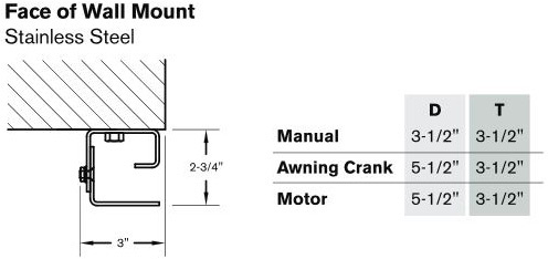 mount-face-stainless-steel