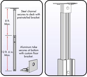 telescoping-tube